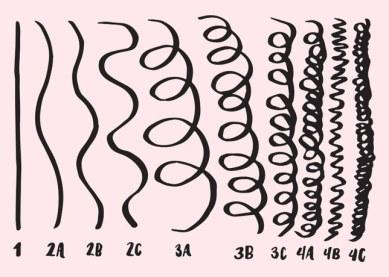 curls_1024